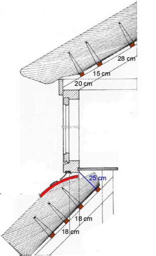 Hellingshoek van het riet ten opzichte van de hellingshoek van de dakconstructie